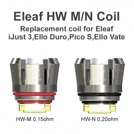 Picture of Coil Head for Ello Series - HW-M / HW-N